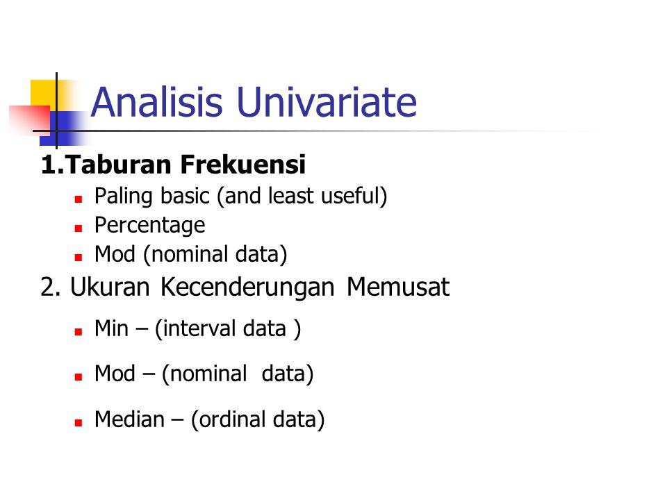 Analisis Univariate 1.Taburan Frekuensi Paling basic (and least useful) Percentage Mod (nominal data) 2. Ukuran Kecenderungan Memusat Min – (interval