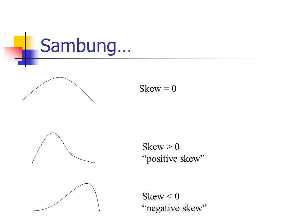 "Sambung… Skew = 0 Skew > 0 ""positive skew"" Skew < 0 ""negative skew"""