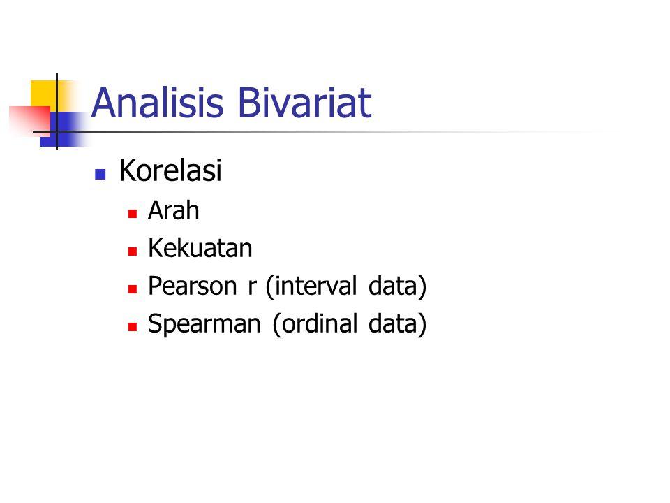 Analisis Bivariat Korelasi Arah Kekuatan Pearson r (interval data) Spearman (ordinal data)