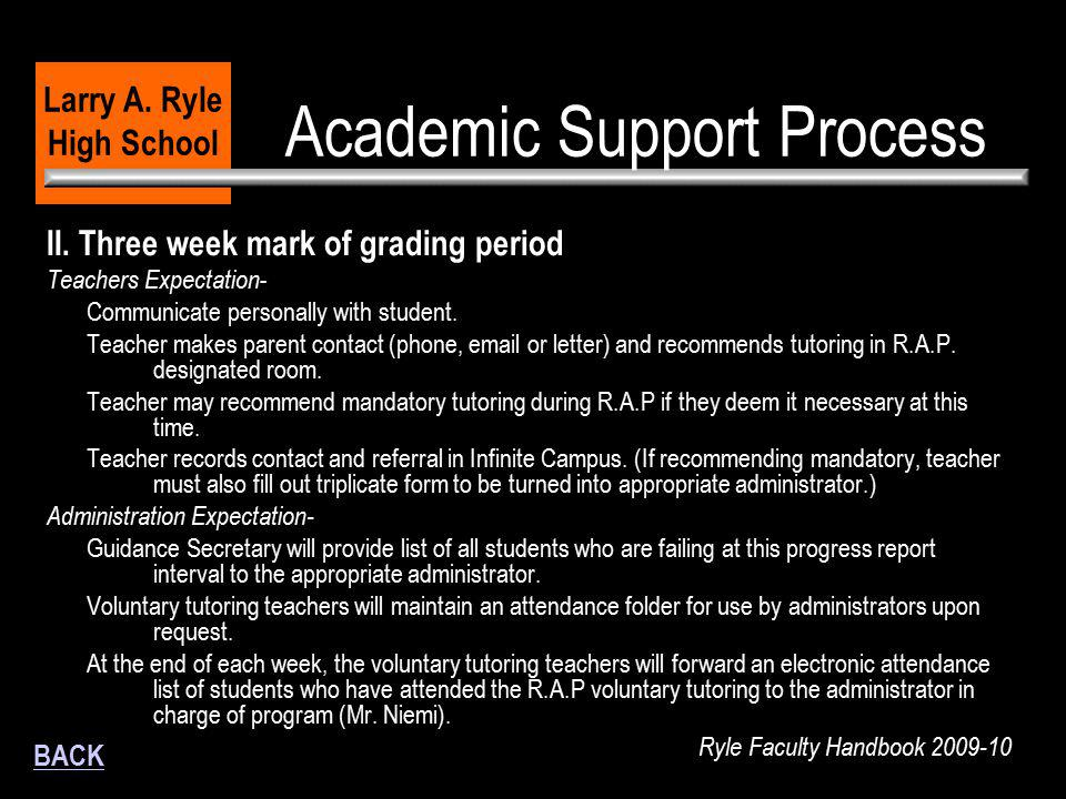 Academic Support Process II. Three week mark of grading period Teachers Expectation - Communicate personally with student. Teacher makes parent contac