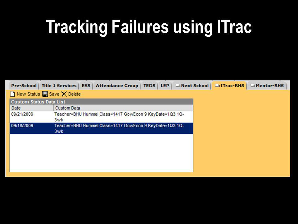 Tracking Failures using ITrac