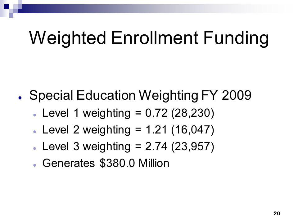 20 Weighted Enrollment Funding Special Education Weighting FY 2009 Level 1 weighting = 0.72 (28,230) Level 2 weighting = 1.21 (16,047) Level 3 weighti