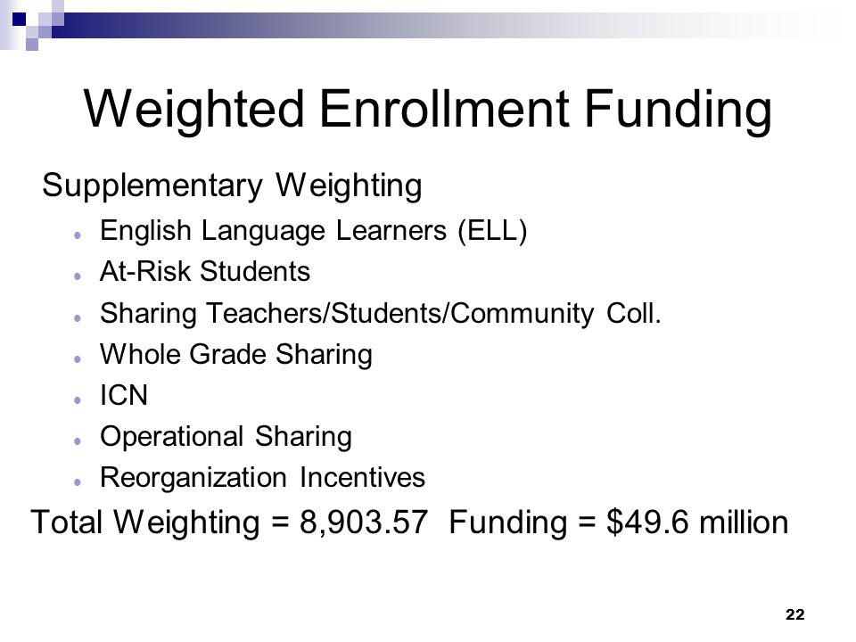 22 Weighted Enrollment Funding Supplementary Weighting English Language Learners (ELL) At-Risk Students Sharing Teachers/Students/Community Coll. Whol