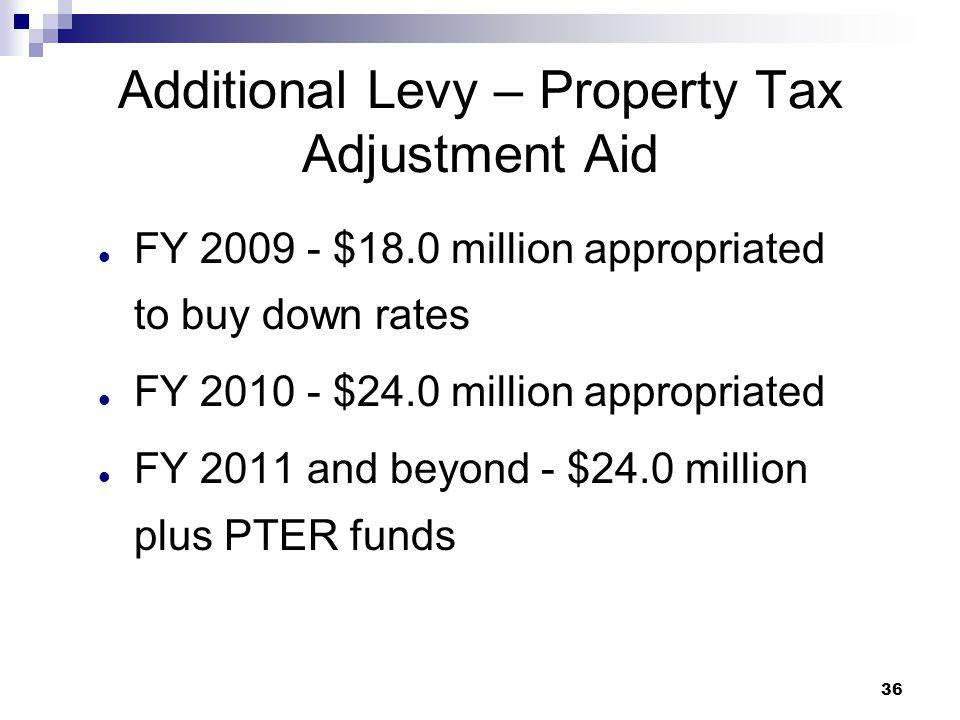 36 Additional Levy – Property Tax Adjustment Aid FY 2009 - $18.0 million appropriated to buy down rates FY 2010 - $24.0 million appropriated FY 2011 a