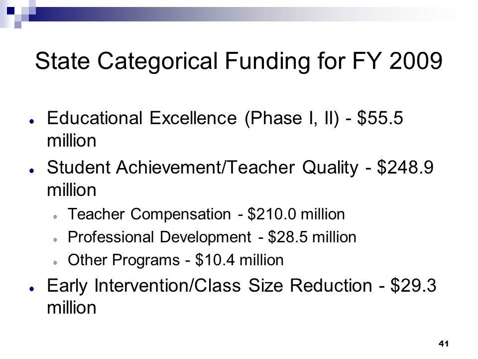 41 State Categorical Funding for FY 2009 Educational Excellence (Phase I, II) - $55.5 million Student Achievement/Teacher Quality - $248.9 million Tea