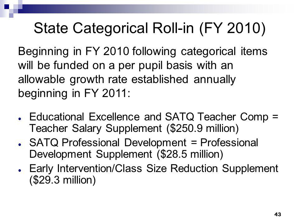43 State Categorical Roll-in (FY 2010) Educational Excellence and SATQ Teacher Comp = Teacher Salary Supplement ($250.9 million) SATQ Professional Dev