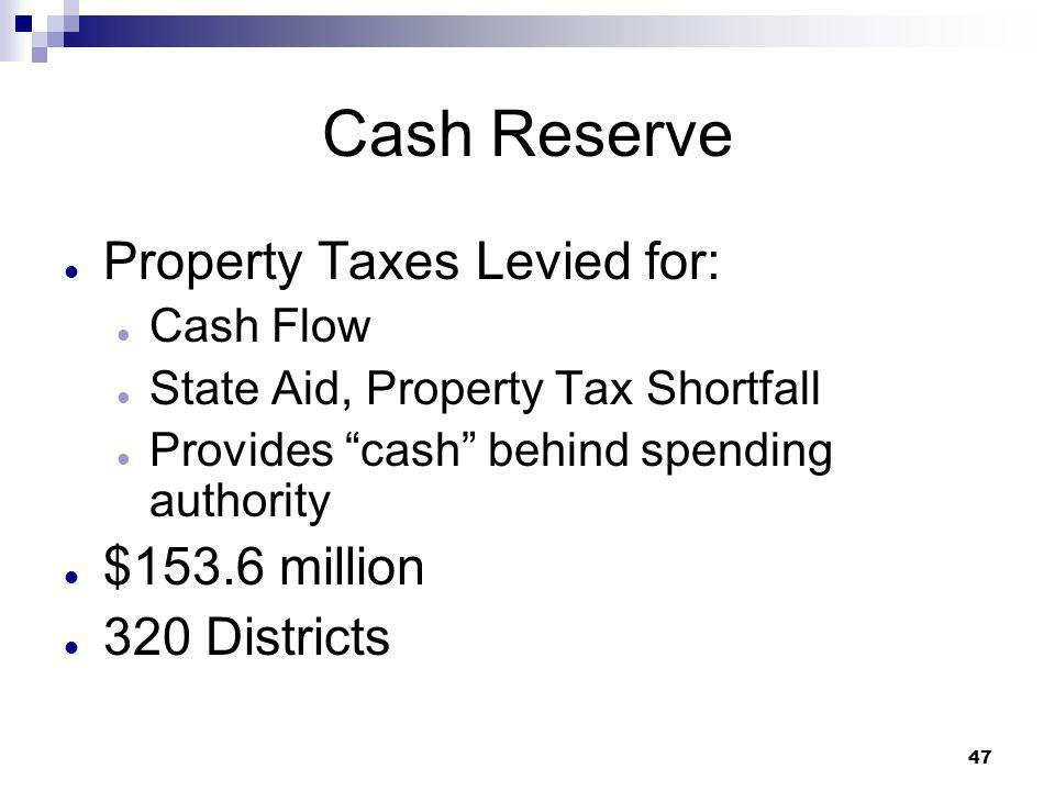 """47 Cash Reserve Property Taxes Levied for: Cash Flow State Aid, Property Tax Shortfall Provides """"cash"""" behind spending authority $153.6 million 320 Di"""