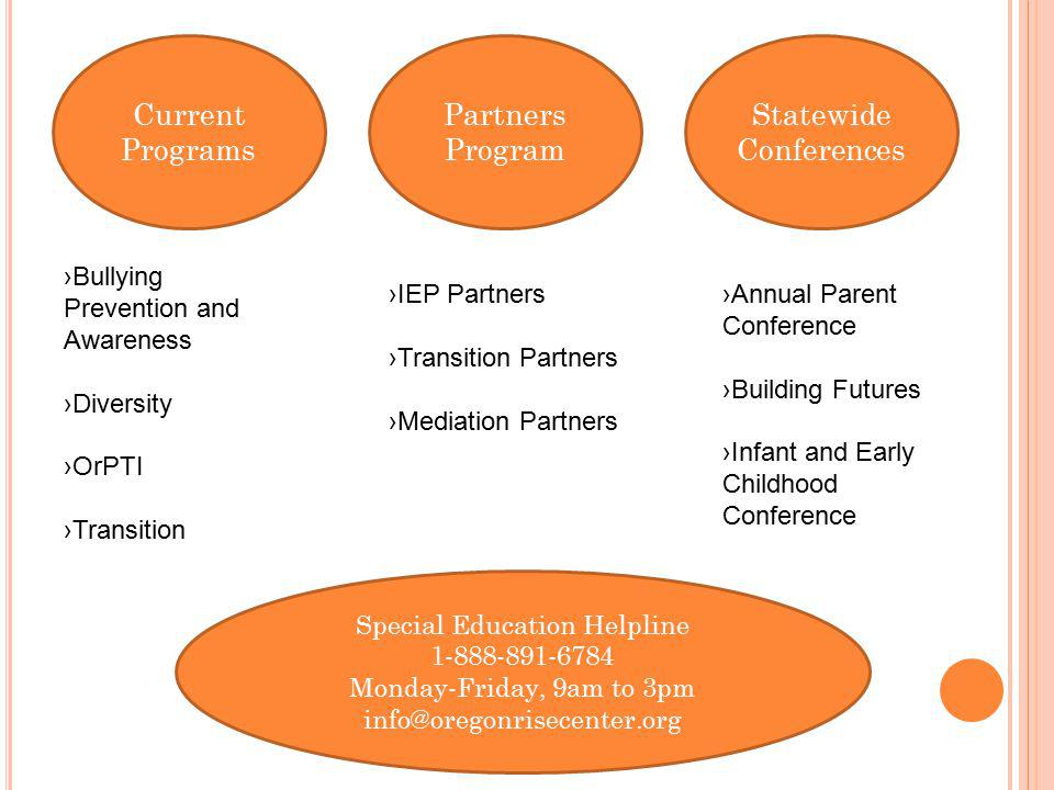 Current Programs Partners Program Statewide Conferences ›Bullying Prevention and Awareness ›Diversity ›OrPTI ›Transition ›IEP Partners ›Transition Par