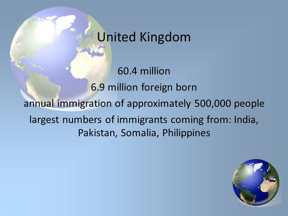 United Kingdom 60.4 million 6.9 million foreign born annual immigration of approximately 500,000 people largest numbers of immigrants coming from: India, Pakistan, Somalia, Philippines