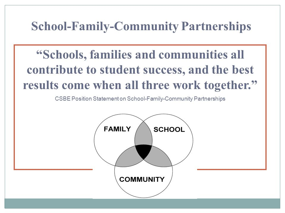 Schools, families and communities all contribute to student success, and the best results come when all three work together. CSBE Position Statement on School-Family-Community Partnerships School-Family-Community Partnerships