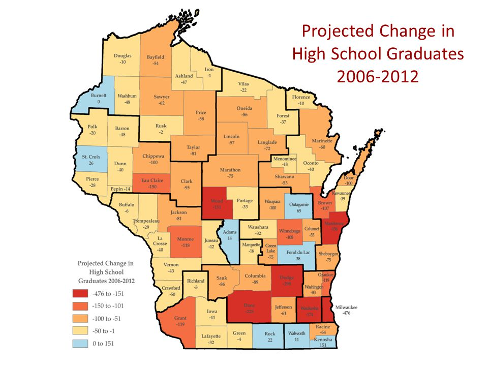 Projected Change in High School Graduates 2006-2012