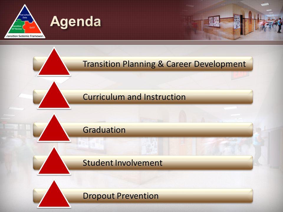 Transition Planning & Career DevelopmentCurriculum and InstructionGraduationStudent InvolvementDropout Prevention