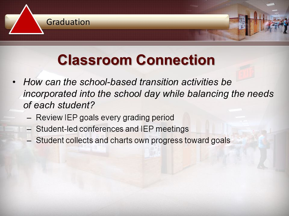 How can the school-based transition activities be incorporated into the school day while balancing the needs of each student? –Review IEP goals every