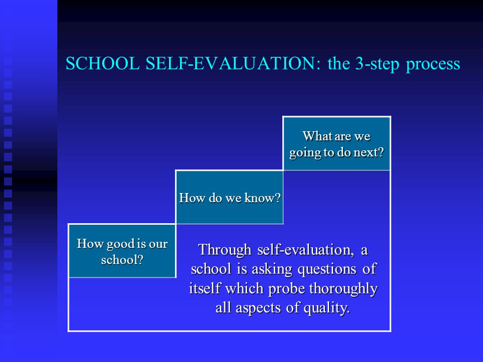 SCHOOL SELF-EVALUATION: the 3-step process What are we going to do next? How do we know? How good is our school? Through self-evaluation, a school is