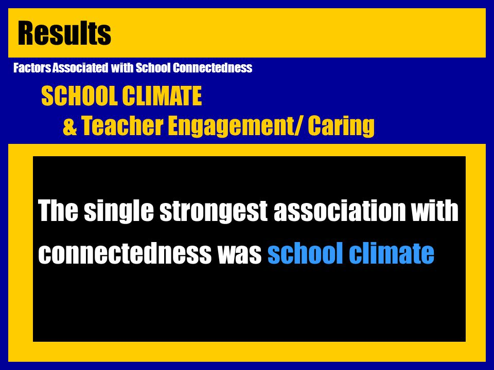 The single strongest association with connectedness was school climate Results Factors Associated with School Connectedness SCHOOL CLIMATE & Teacher E