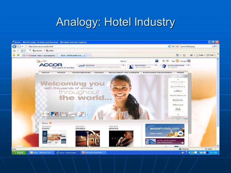 Analogy: Hotel Industry