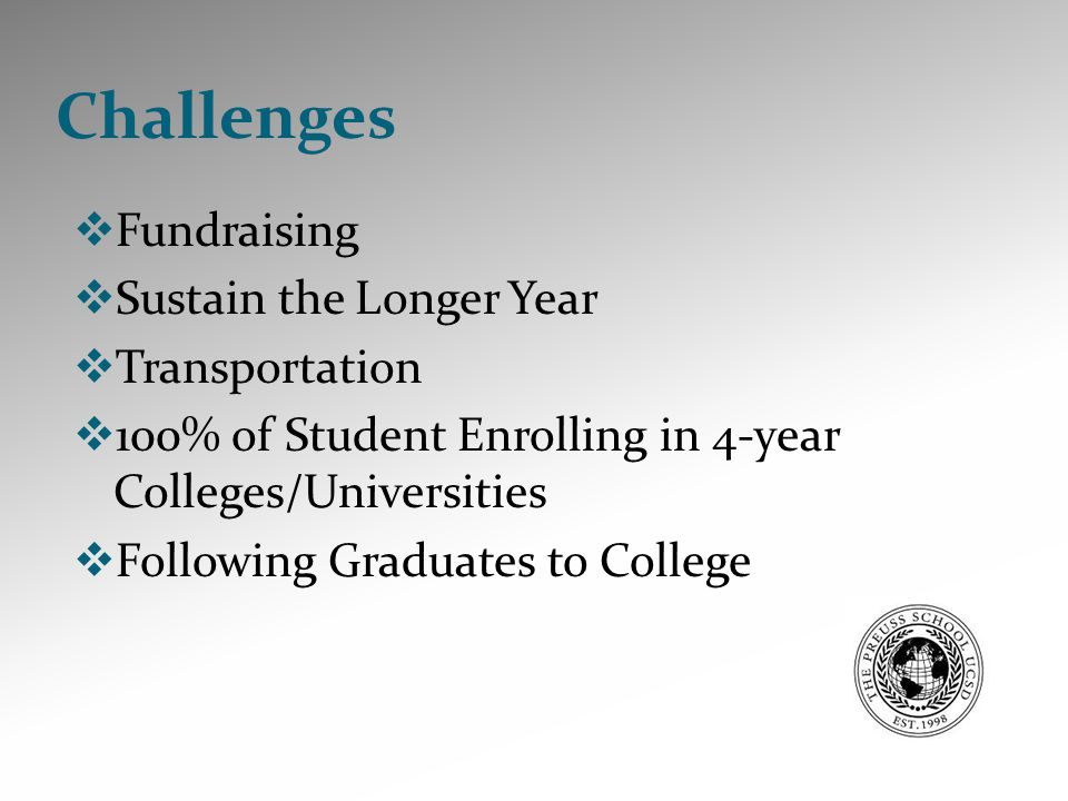 Challenges  Fundraising  Sustain the Longer Year  Transportation  100% of Student Enrolling in 4-year Colleges/Universities  Following Graduates