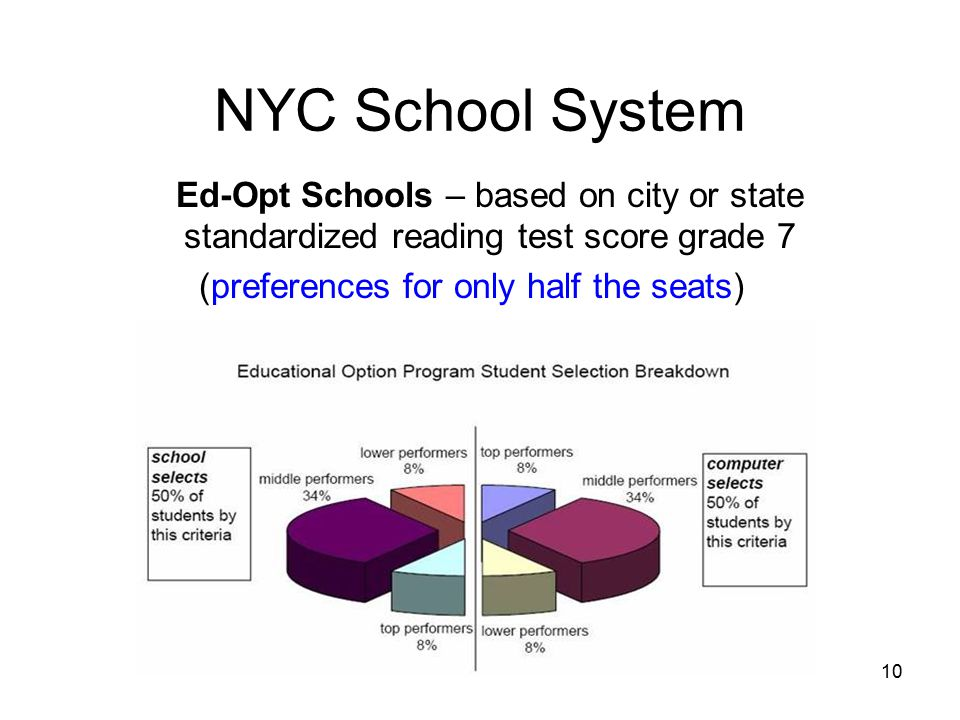 10 Ed-Opt Schools – based on city or state standardized reading test score grade 7 (preferences for only half the seats) NYC School System