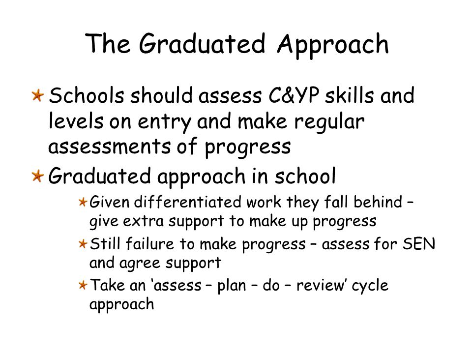 The Graduated Approach Schools should assess C&YP skills and levels on entry and make regular assessments of progress Graduated approach in school Giv