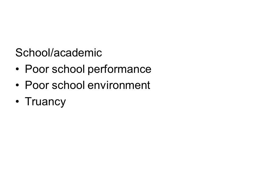 School/academic Poor school performance Poor school environment Truancy
