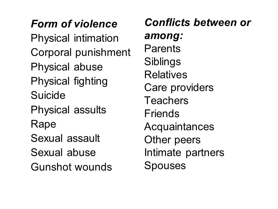 Form of violence Physical intimation Corporal punishment Physical abuse Physical fighting Suicide Physical assults Rape Sexual assault Sexual abuse Gunshot wounds Conflicts between or among: Parents Siblings Relatives Care providers Teachers Friends Acquaintances Other peers Intimate partners Spouses