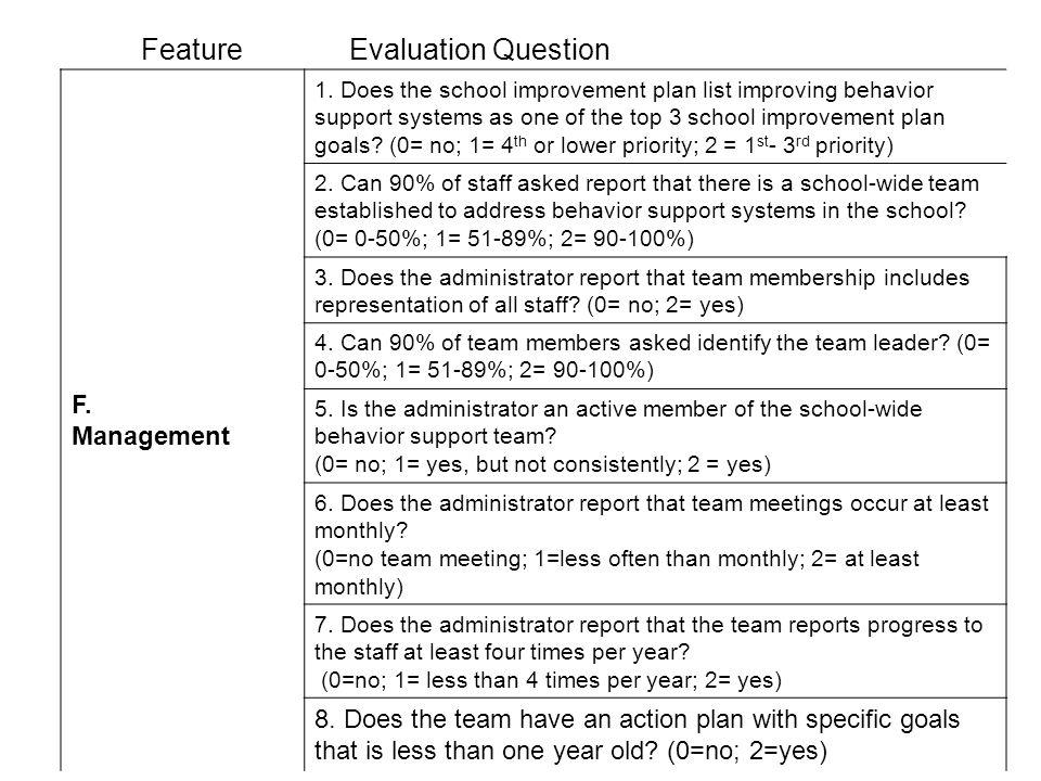 F. Management 1.