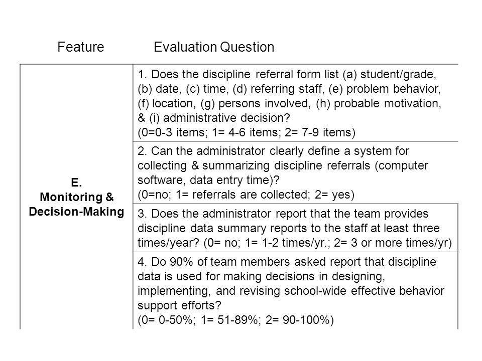 E. Monitoring & Decision-Making 1.