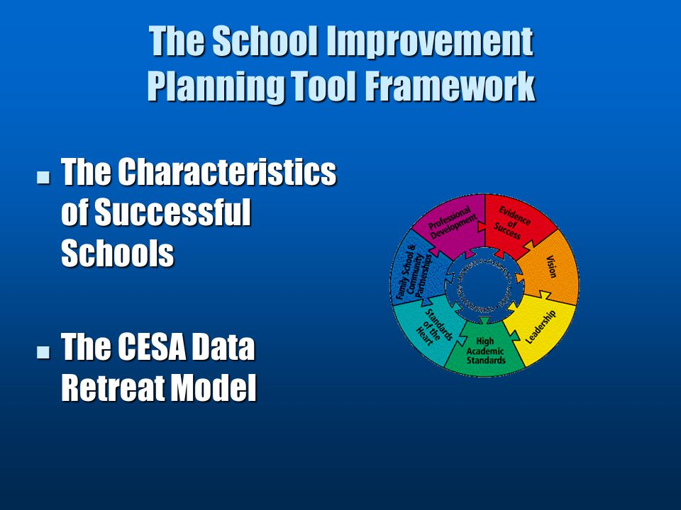 The School Improvement Planning Tool Framework The Characteristics of Successful Schools The Characteristics of Successful Schools The CESA Data Retreat Model The CESA Data Retreat Model