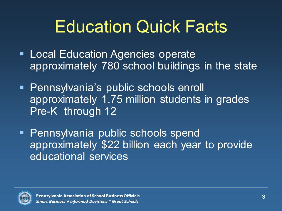 Pennsylvania Association of School Business Officials Smart Business + Informed Decisions = Great Schools What is K-12 Education.