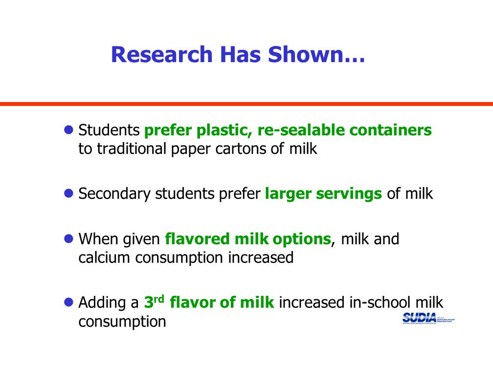 Research Has Shown… lStudents prefer plastic, re-sealable containers to traditional paper cartons of milk lSecondary students prefer larger servings of milk lWhen given flavored milk options, milk and calcium consumption increased lAdding a 3 rd flavor of milk increased in-school milk consumption