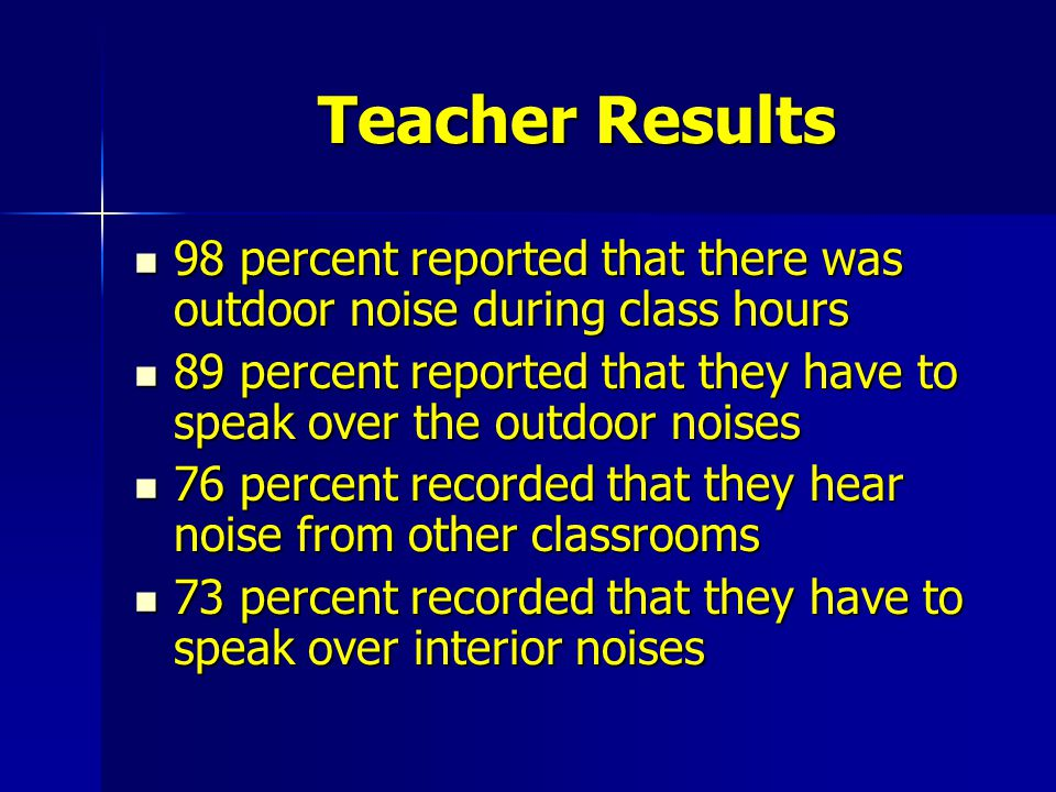 98 percent reported that there was outdoor noise during class hours 98 percent reported that there was outdoor noise during class hours 89 percent reported that they have to speak over the outdoor noises 89 percent reported that they have to speak over the outdoor noises 76 percent recorded that they hear noise from other classrooms 76 percent recorded that they hear noise from other classrooms 73 percent recorded that they have to speak over interior noises 73 percent recorded that they have to speak over interior noises