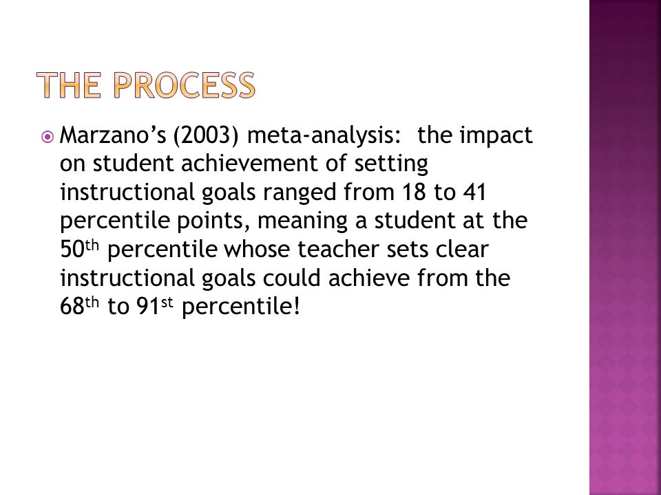  Marzano's (2003) meta-analysis: the impact on student achievement of setting instructional goals ranged from 18 to 41 percentile points, meaning a s