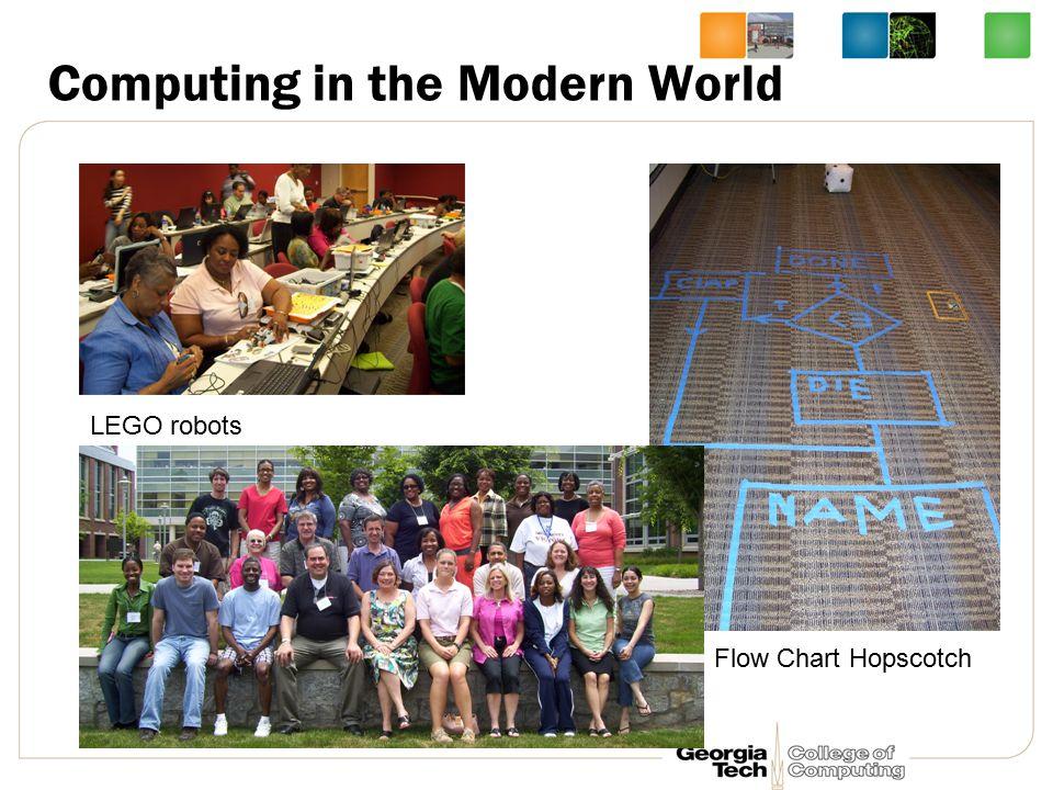 Beginning Programming Alice and Media Computation