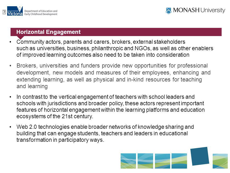 ƒ Horizontal Engagement Its applications can be used to extend and deepen networks of participation and collaboration in educational environments surrounding the school and extend opportunities for horizontal engagement.