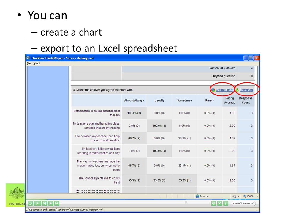 You can – create a chart – export to an Excel spreadsheet Educational Measurement and School Accountability Directorate (EMSAD)