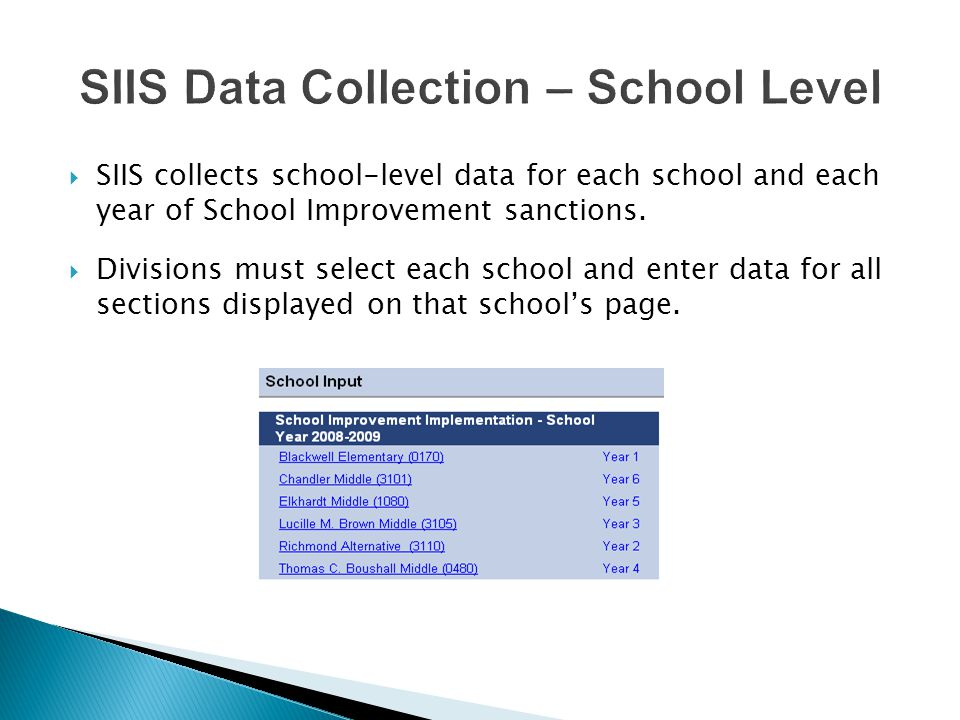  SIIS collects school-level data for each school and each year of School Improvement sanctions.