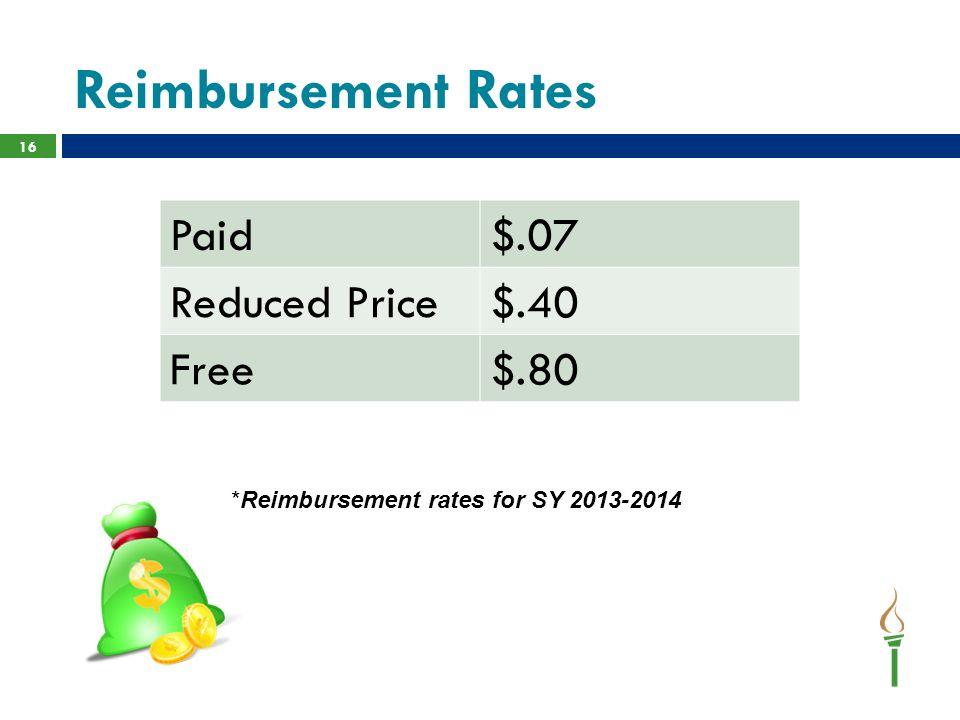 Reimbursement Rates 16 Paid$.07 Reduced Price$.40 Free$.80 *Reimbursement rates for SY 2013-2014