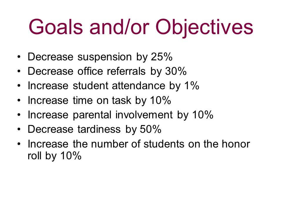 Goals and/or Objectives Decrease suspension by 25% Decrease office referrals by 30% Increase student attendance by 1% Increase time on task by 10% Inc