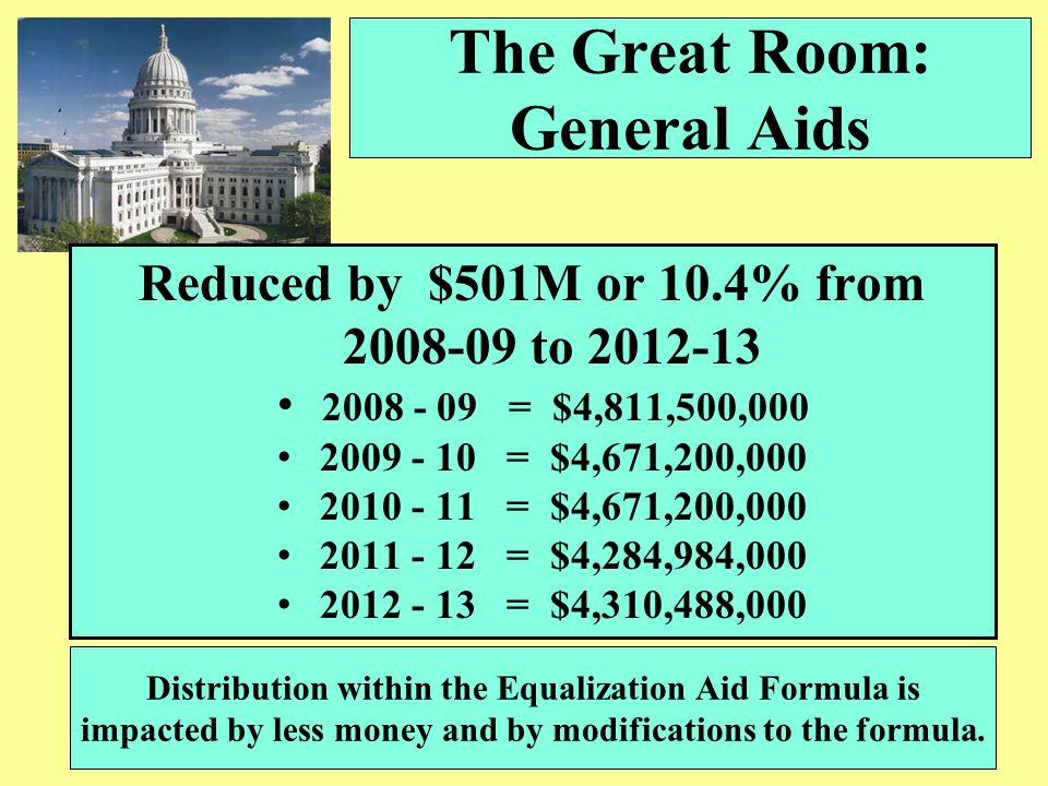 The Great Room: General Aids Reduced by $501M or 10.4% from 2008-09 to 2012-13 2008 - 09 = $4,811,500,000 2009 - 10 = $4,671,200,000 2010 - 11 = $4,67