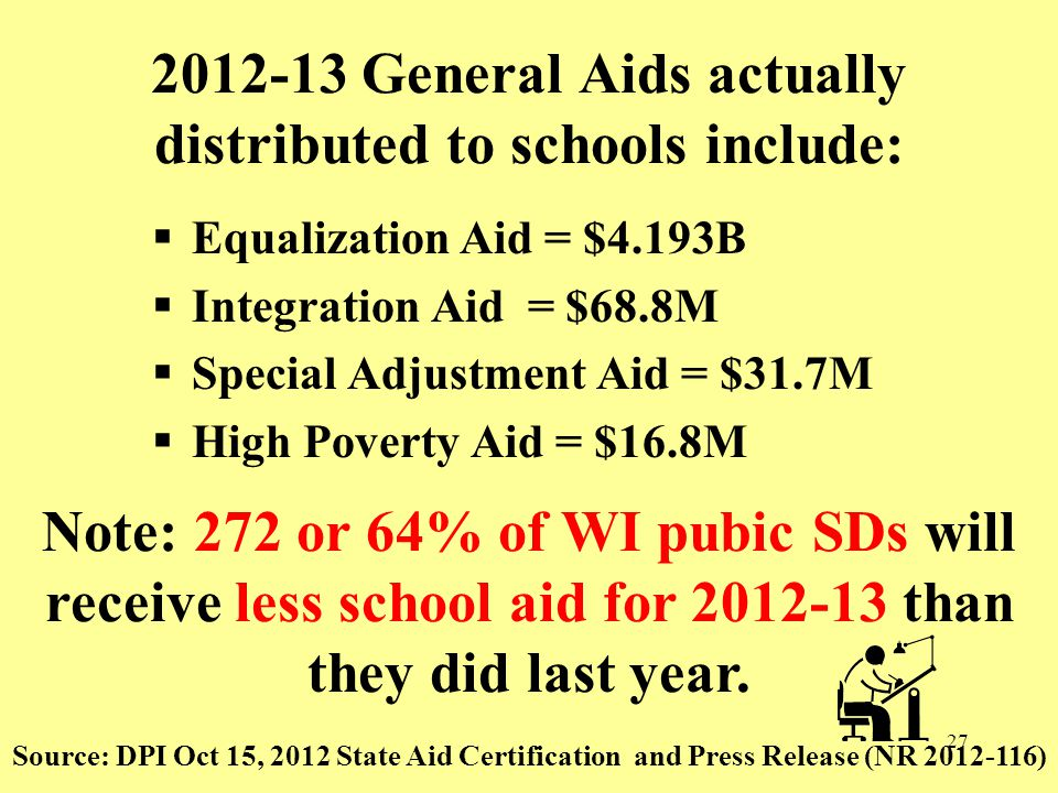 2012-13 General Aids actually distributed to schools include:  Equalization Aid = $4.193B  Integration Aid = $68.8M  Special Adjustment Aid = $31.7