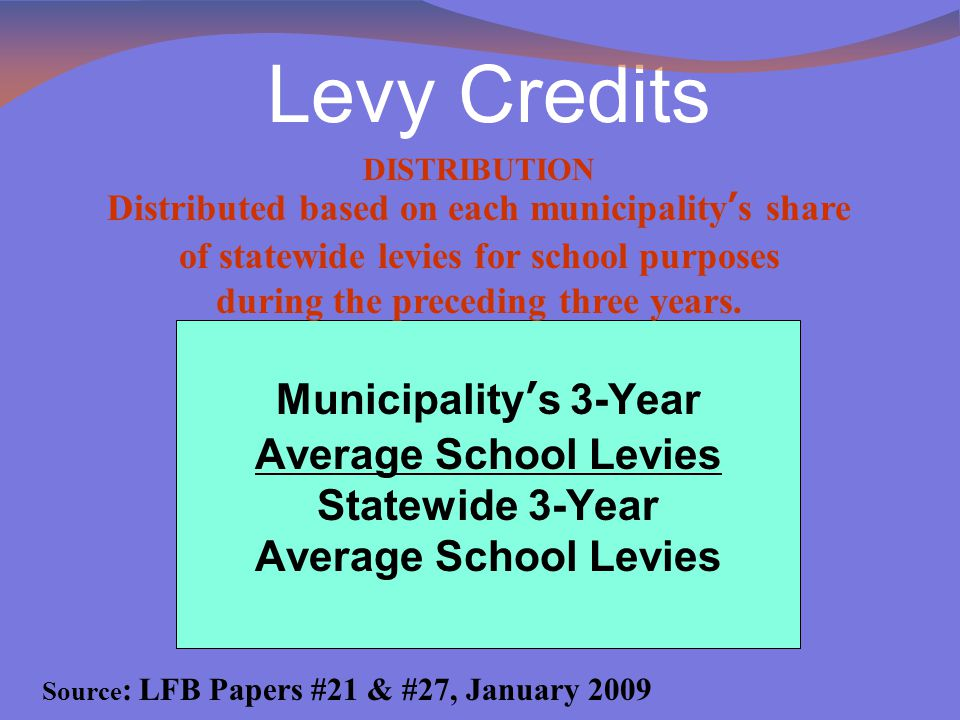 Levy Credits Municipality's 3-Year Average School Levies Statewide 3-Year Average School Levies DISTRIBUTION Distributed based on each municipality's