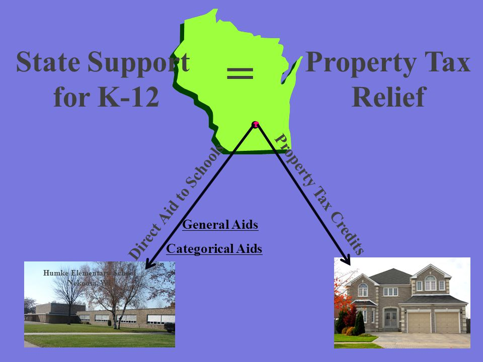Humke Elementary School Nekoosa, WI Direct Aid to Schools Property Tax Credits Property Tax Relief State Support for K-12 = General Aids Categorical A