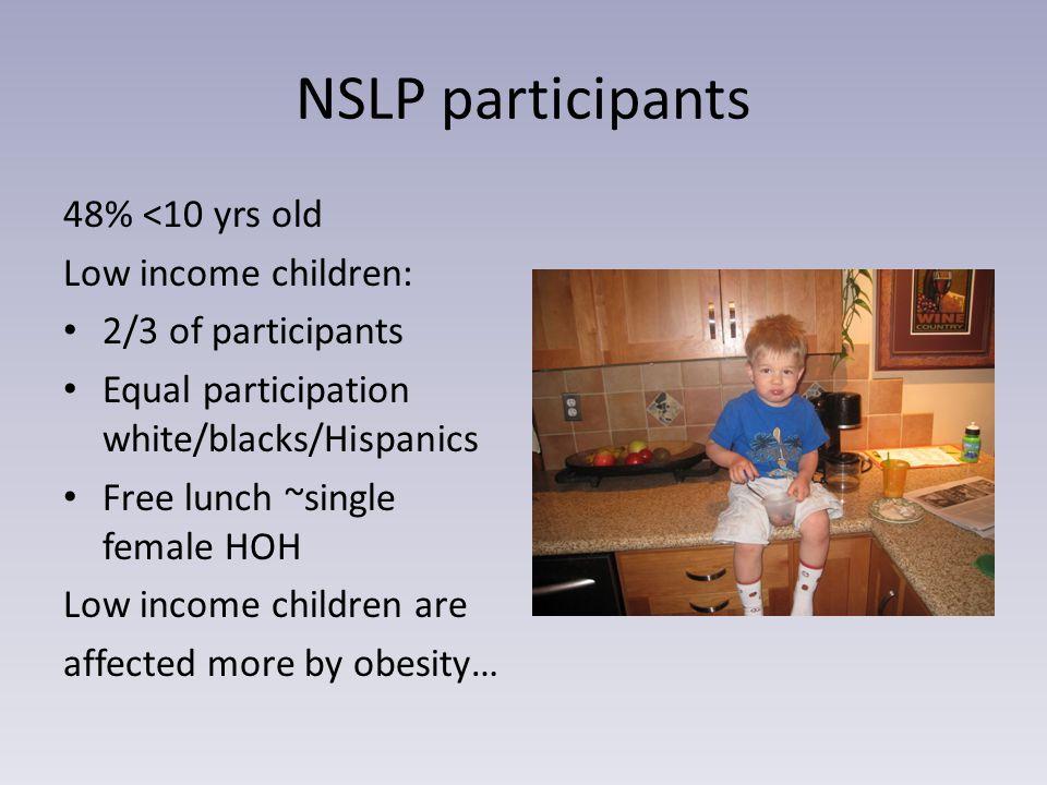 NSLP participants 48% <10 yrs old Low income children: 2/3 of participants Equal participation white/blacks/Hispanics Free lunch ~single female HOH Lo