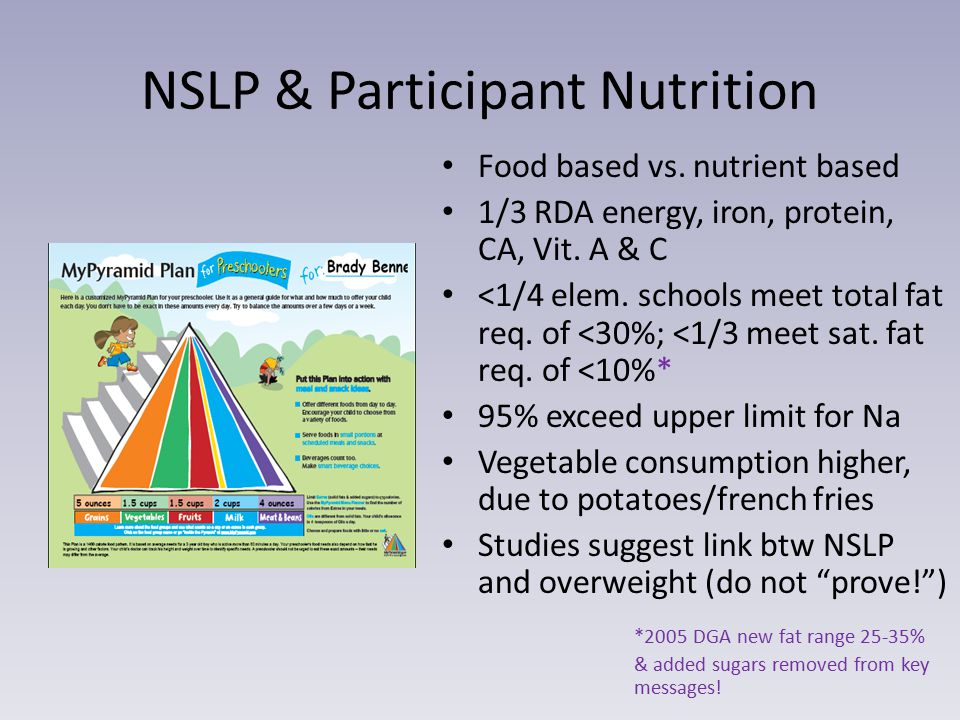 NSLP & Participant Nutrition Food based vs. nutrient based 1/3 RDA energy, iron, protein, CA, Vit. A & C <1/4 elem. schools meet total fat req. of <30