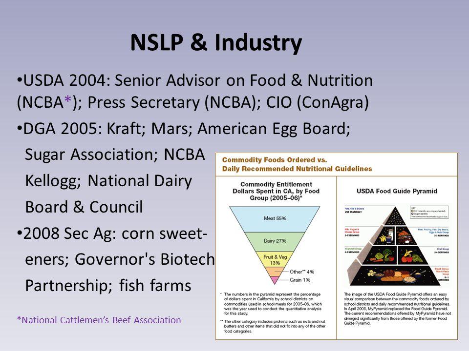 NSLP & Industry USDA 2004: Senior Advisor on Food & Nutrition (NCBA*); Press Secretary (NCBA); CIO (ConAgra) DGA 2005: Kraft; Mars; American Egg Board