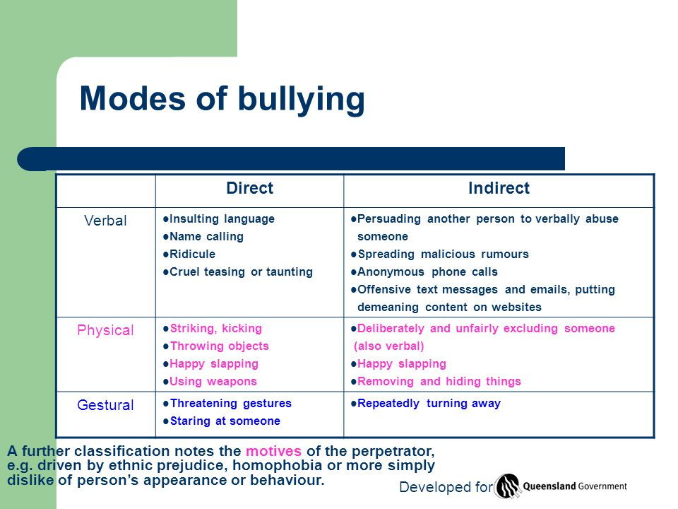 What is needed before you can respond to bullying at your school.