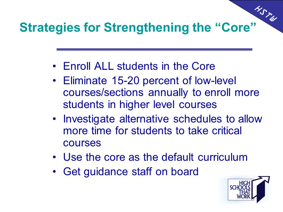 Strategies for Strengthening the Core Enroll ALL students in the Core Eliminate 15-20 percent of low-level courses/sections annually to enroll more students in higher level courses Investigate alternative schedules to allow more time for students to take critical courses Use the core as the default curriculum Get guidance staff on board HSTW