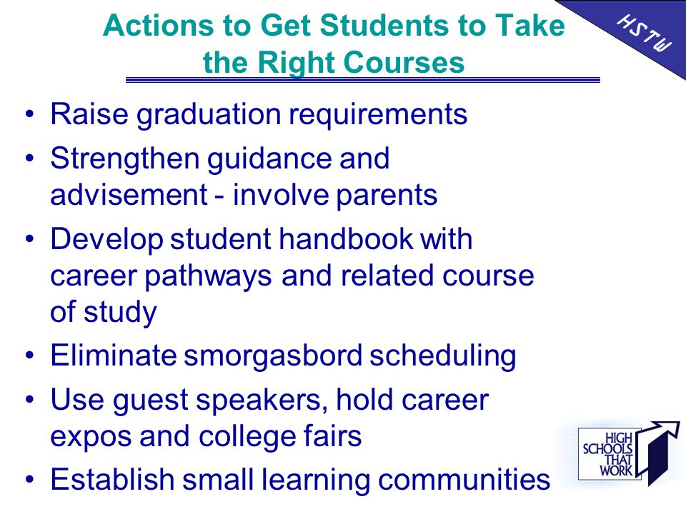 Actions to Get Students to Take the Right Courses Raise graduation requirements Strengthen guidance and advisement - involve parents Develop student handbook with career pathways and related course of study Eliminate smorgasbord scheduling Use guest speakers, hold career expos and college fairs Establish small learning communities HSTW