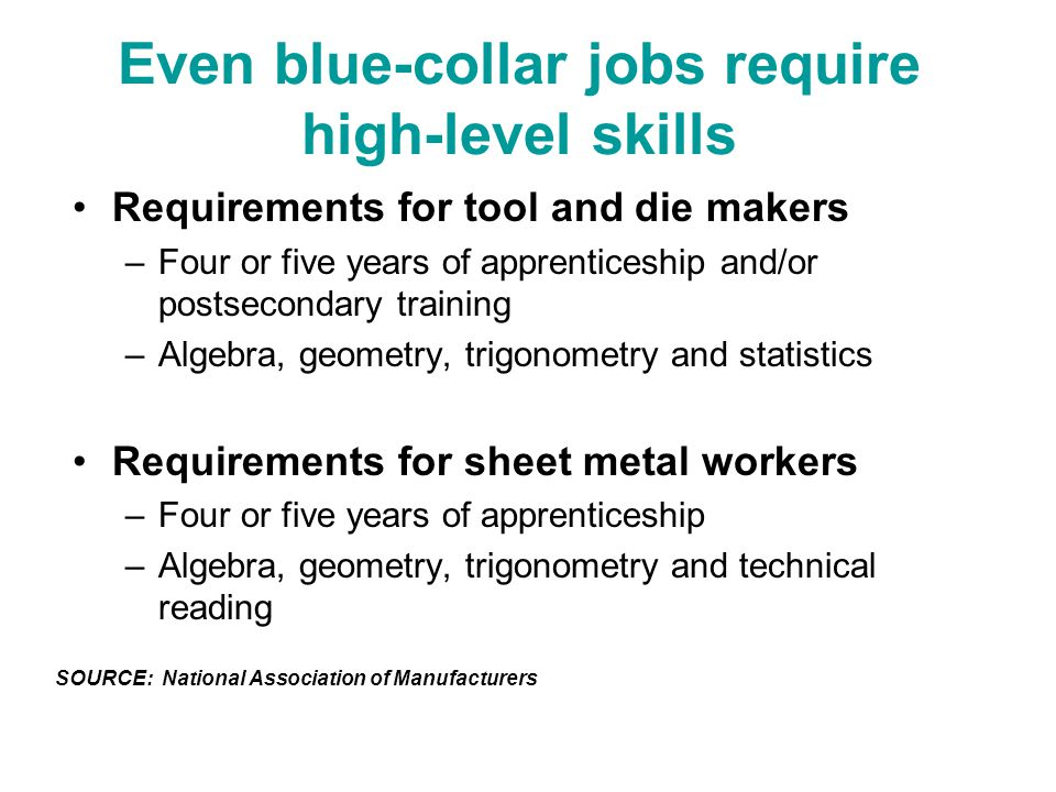 Even blue-collar jobs require high-level skills Requirements for tool and die makers –Four or five years of apprenticeship and/or postsecondary training –Algebra, geometry, trigonometry and statistics Requirements for sheet metal workers –Four or five years of apprenticeship –Algebra, geometry, trigonometry and technical reading SOURCE: National Association of Manufacturers