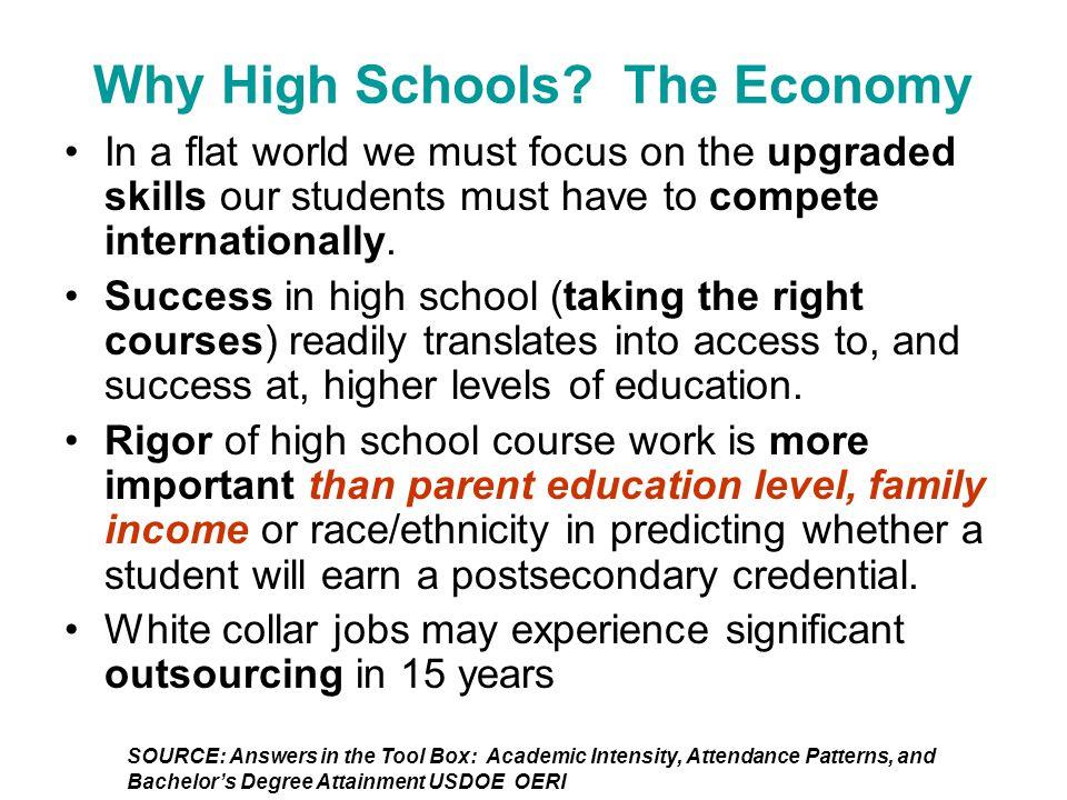 Why High Schools.